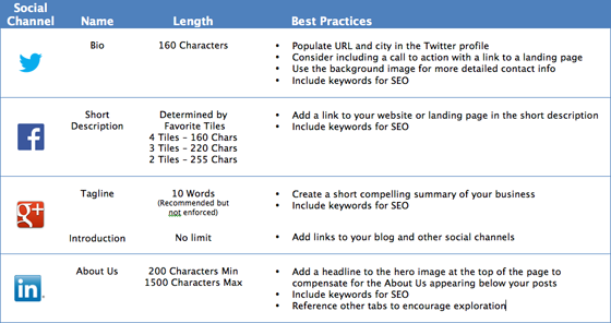 Social-Media-Bio-Best-Practices-Guide-560