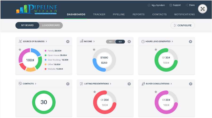 11 Real Estate Tech Tools that Will Simplify Your Life pipeline wizard.