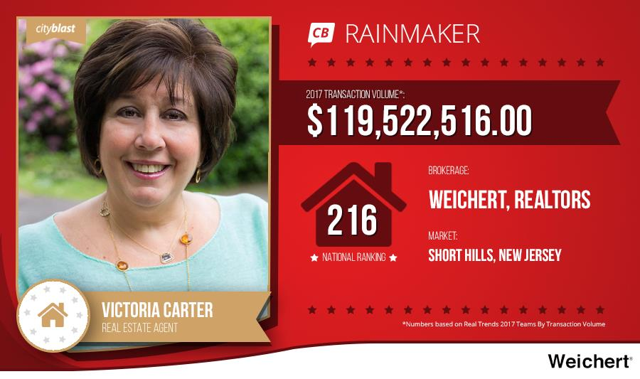 Real Estate Rainmakers Vol. 3 – Victoria Carter