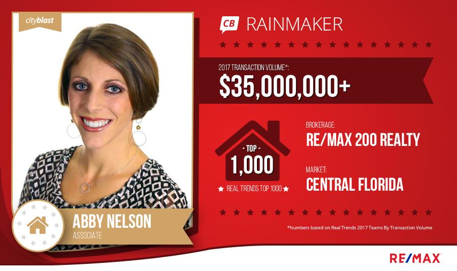Real Estate Rainmakers – Abby Nelson