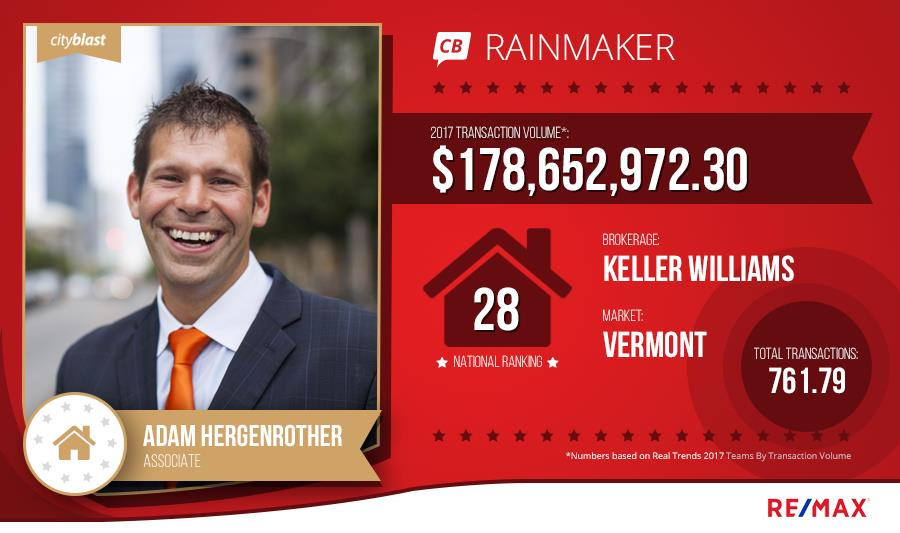 Real Estate Rainmakers Vol. 2 - Adam Hergenrother