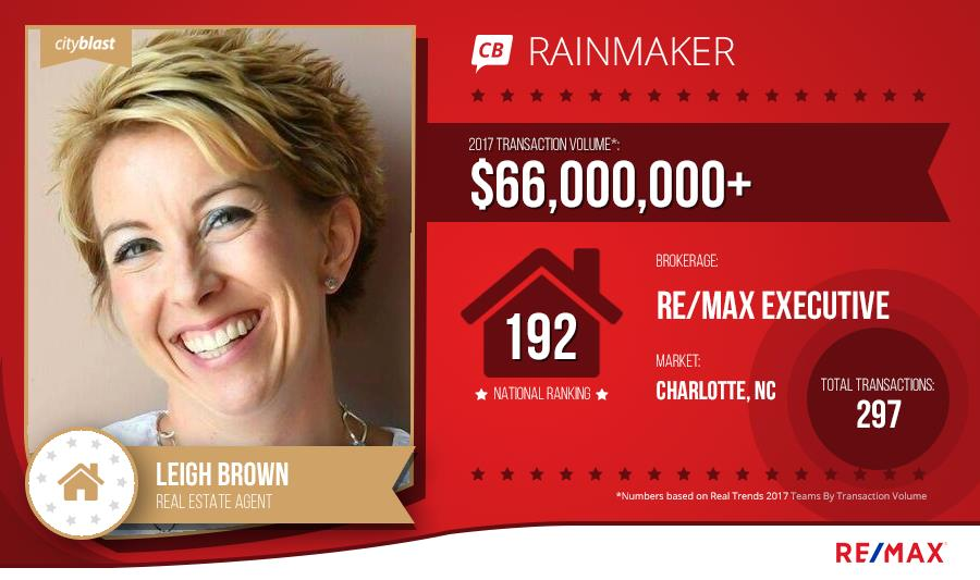 Real Estate Rainmakers Vol. 4 - Leigh Brown