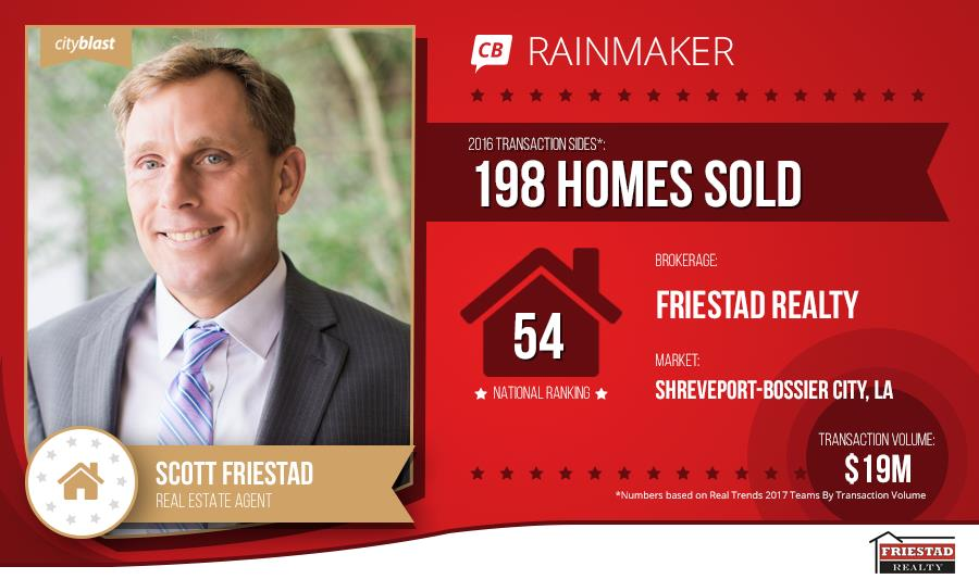 Real Estate Rainmakers Vol. 5 – Scott Friestad