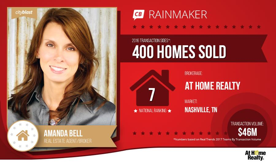 Real Estate Rainmakers Vol. 7 - Amanda Bell