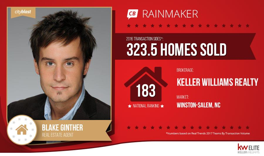 Real Estate Rainmakers Vol. 9 - Blake Ginther